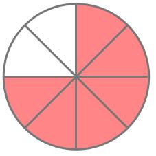 procent-intro-ovning-2