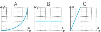 proportionalitet-exempel2