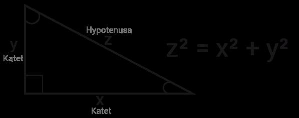 Pythagoras sats formel
