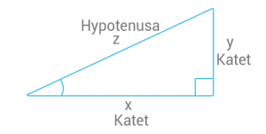 pythagoras-sats
