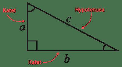 Rätvinklig triangel