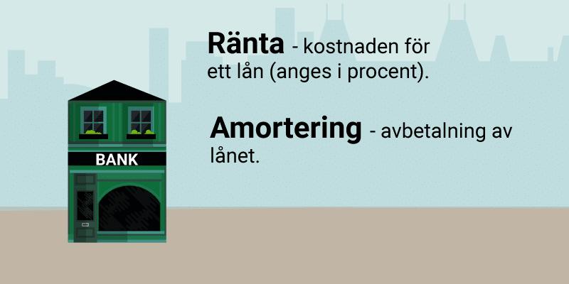 Ränta och amortering-matematik 1