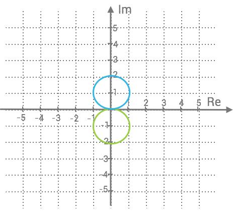 resonamang-vektorer