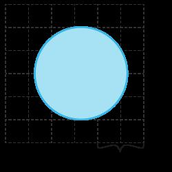 Beräkna cirkelns omkrets