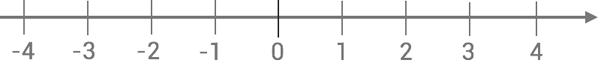 tallinje-1-arskurs-9