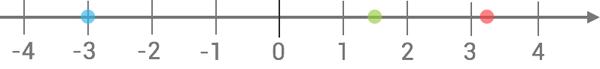 tallinje-2-arskurs-9