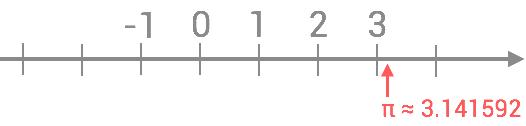 tallinje-markera-pi