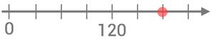 tallinje-ovning-2