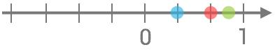 tallinjen-arskurs9-ovning5