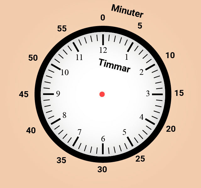 timmar och minuter på klockan