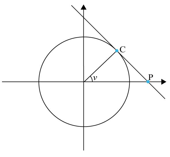 Skriv formel för v