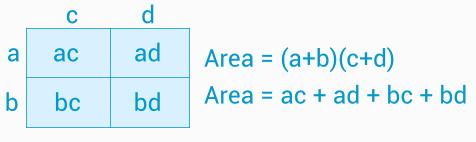 utvidgade-distributiva-lagen