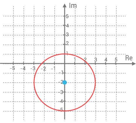 vektorer-avstand.komplexa-talplanet