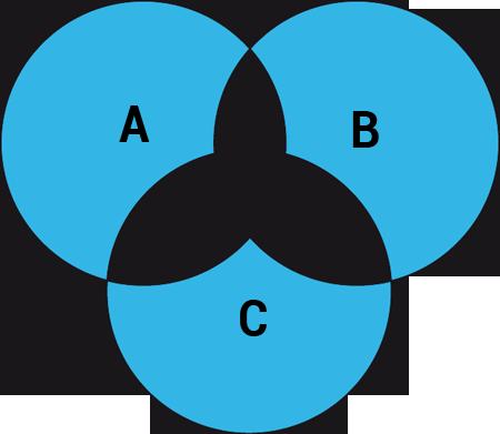 venndiagram1