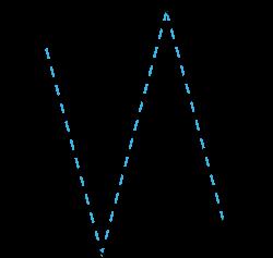 Vinkelsumma i sexhörning (hexagon)