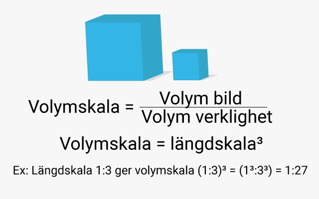 Volymskala