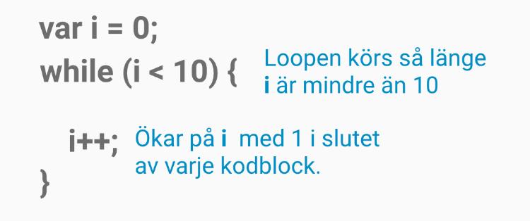 While loop i javascript